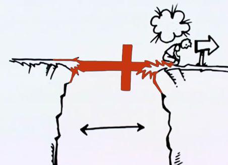 Chúa Jêsus là con đường duy nhất đưa bạn đến thiên đàng